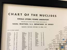 Knolls Atomic Power Laboratory Chart Of The Nuclides Chart Of The Nuclides Jeff Keyzer Flickr