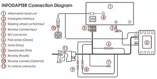 xtrons wiring diagram xtrons image wiring diagram ctkft12 fiat 500l double din car stereo fitting kit on xtrons wiring diagram