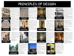 Elements And Principles Of Interior Design At Pdf - Rocket Potential