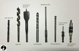 masonry drill bit. how to drill masonry bit s