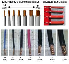 Jumper Cable Size Chart Maintainyourride Wiregauges Maintain Your Ride