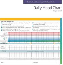 Colors And Moods Chart Printable Mood Colors Charts Know Patient Mood On