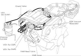 94 toyota vacuum hoses diagram going to the intake