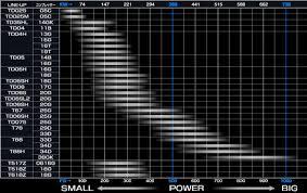Turbo Size Chart Greddy