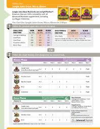 Earth Juice Bloom Master Feeding Chart 78 Comprehensive Advanced Nutrients Feeding Chart Hydro