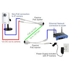 home coax cable wiring on home images free download wiring diagrams Coax Wiring Diagram poe rj45 camera wiring diagram house wiring circuits coax cable coupler coax wiring diagram for landmark rv