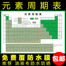 Usd 7 04 High Definition Periodic Table Wall Chart