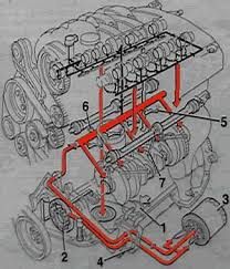 alfa twin spark engine information bull carbasics co uk twin spark engine diagram 2
