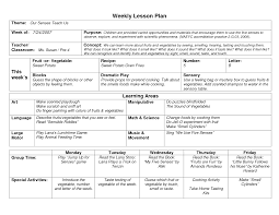 sample lesson plan outline naeyc lesson plan template for preschool sample weekly lesson plan