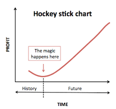 Why Hockey Stick Growth Isnt Always A Good Thing Video