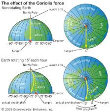 what is the coriolis effect for kids. a aff a0n n pu claaaaa el f tk su qm cc what is the coriolis effect for kids r