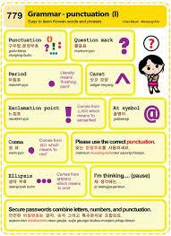 Grammar Punctuation Easy To Learn Korean 779 Grammar Punctuation Easy To