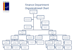 Finance Org Chart Quotes About Finance Department 23 Quotes