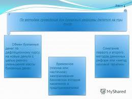 Презентация на тему Курсовая работа по дисциплине Финансы и  4 Сочетание