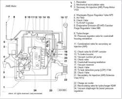 2006 vw passat engine diagram wiring diagram for you • vw passat b6 fuse diagram wiring library rh 17 mml partners de 2006 vw passat engine