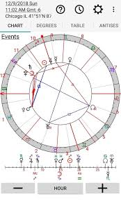 Degrees In Astrology Chart Astrology Horary Chart 1 0 9 Apk Download Android