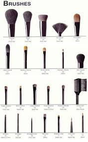 mac makeup brushes names. a complete picture guide to beauty make up brushes | pinterest : @tileeeeyahx3 ☼ mac makeup names n