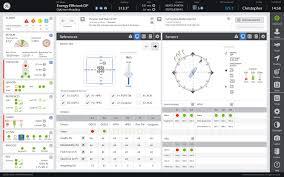 Hmi User Interface Design Making Waves In Marine Hmi Design The Creative Advantage