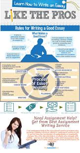 17 best images about assignment writing infographics writing an assignment can get boring especially if the topic is not of your interest