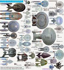 Seduced By The New Star Trek Ship Size Comparison Charts