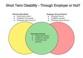 Short Term Disability Disability Insurance Employee Disability Insurance