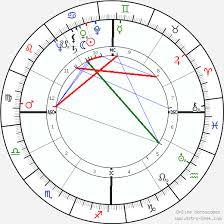 Diana Spencer Natal Chart Olivia De Havilland Birth Chart Horoscope Date Of Birth Astro