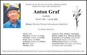 Traueranzeigen von Anton Graf   Mittelbayerische Trauer