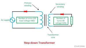 difference between step up and step down transformer circuit globe Step Up Transformer Wiring Diagrams step down transformer 3 phase step up transformer wiring diagram