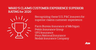 Business insurance, personal auto, homeowners; North Dakota Insurance For Auto Farm Home And Life Nodak Insurance Company