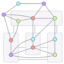 Home » graph theory » graph coloring. Hadwiger Conjecture Graph Theory Wikipedia