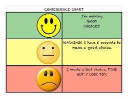 Chart Clip