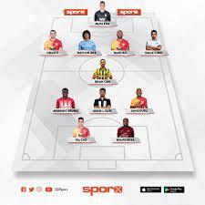 FIFA 21 Sporx İlk11