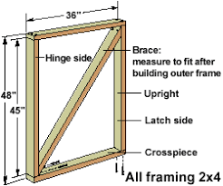 Wood Fence Gate Plans Build A From Picket Throughout Decorating Ideas