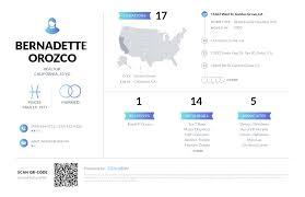Bernadette Orozco, (949) 654-5712, 11662 West St, Garden Grove, CA ...