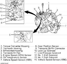 volvo 850 automatic transmission 1996 3 8 Transmission Wiring Diagram 4R100 Transmission Solenoid Diagram