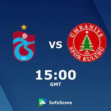 Trabzonspor vs Ümraniyespor live score, H2H and lineups