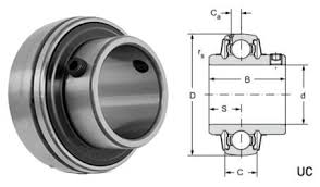 Pedestal Bearing Size Chart Uc211 Budget Brand Spherical Outside Bearing Insert 55mm