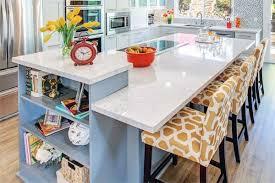 most durable countertops on kitchen countertop ideas