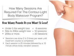 Contour Light Body Sculpting Before And After Non Surgical Body Contouring Cryocareusa