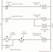 motor control ladder diagram