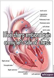 sharp pain in chest. i feel sharp emtional pain on my left side of chest in a
