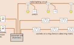 wiring diagrams light fixtures uk meetcolab wiring diagrams light fixtures uk domestic electrical wiring diagram wiring diagrams light fixtures