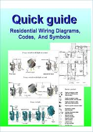 wall light switch wiring diagram kanvamath org Switch Controlled Outlet Wiring Diagram wiring diagram for adding outlets
