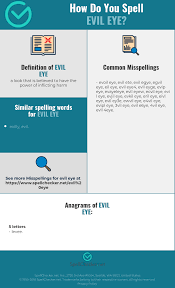 Recommended ipa fonts available on various platforms Correct Spelling For Evil Eye Infographic Spellchecker Net