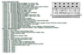 2000 gmc jimmy fuse panel diagram 1998 gmc jimmy fuse box diagram 2000 Sonoma Fuse Box Diagram 2000 gmc jimmy fuse panel diagram corolla fuse box diagram 2008 toyota tundra fuse box diagram Ford Fuse Box Diagram