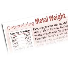 Precious Metal Weight Conversion Chart How To Determine Metal Weight For Wax Trees