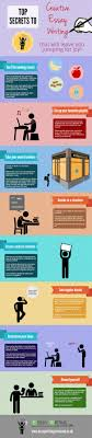 the secrets to creative essay writing visual ly the secrets to creative essay writing infographic