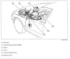 saturn s series questions how can i locate the fuses in my sc 97 12 answers