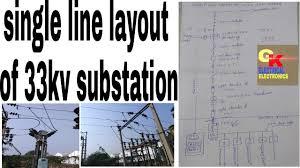132 33kv Substation Design Pdf Single Line Layout Of 33kv Substation By Gaurav Electrical And Electronics