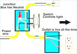 amp plug wiring diagram for the v 220 30 240v receptacle revamping wiring